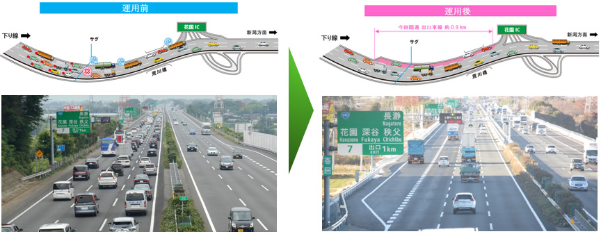 Image of the extension of the Kan-Etsu Expressway (Out-bound) Hanazono IC exit lane