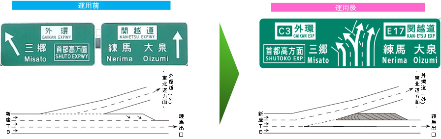 Image of lane operation change status of the Kan-Etsu Expressway (In-bound) Oizumi JCT