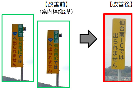 Photos before and after improvement of the guide sign