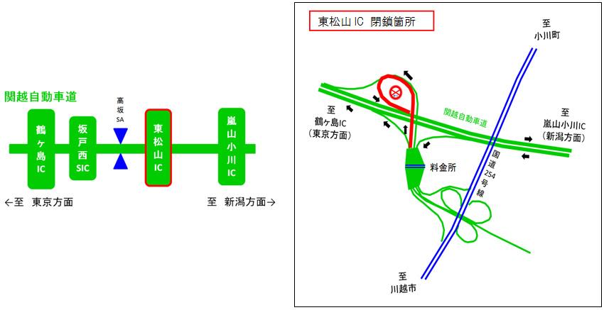 関越自動車道 東松山IC新潟方面入口閉鎖(3夜間)のお知らせ   NEXCO東日本